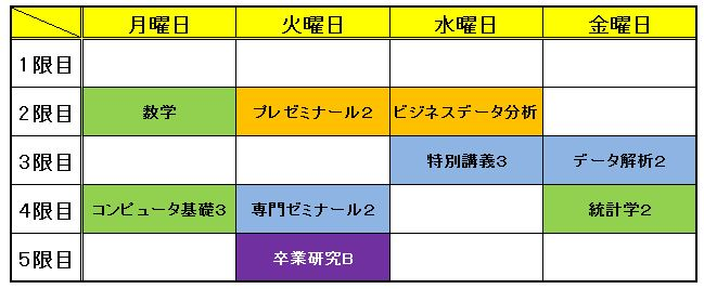 2013秋時間割.JPG